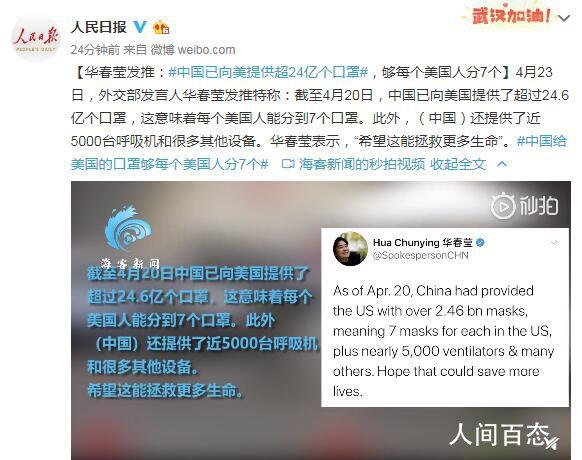 中国已向美提供超24亿个口罩 平均每个美国人能得到7个