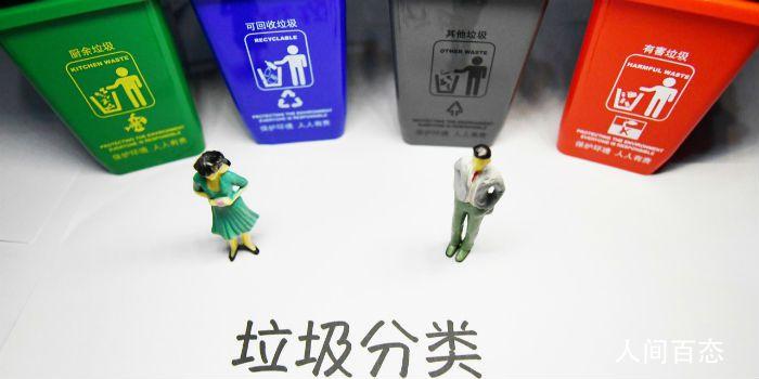 北京垃圾分类指南 北京垃圾分类新规五一实施