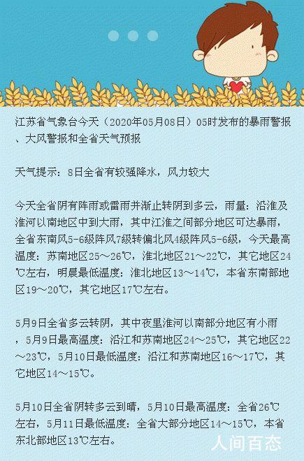 江苏省暴雨警报 全省阴有阵雨或雷雨并渐止转阴到多云