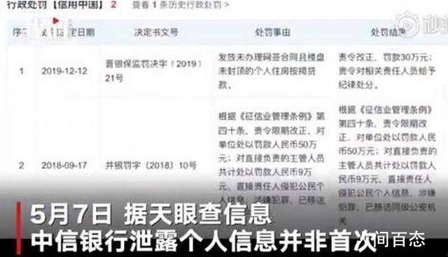 中信银行泄露个人信息非首次 其太原分行曾在2018年遭行政处罚
