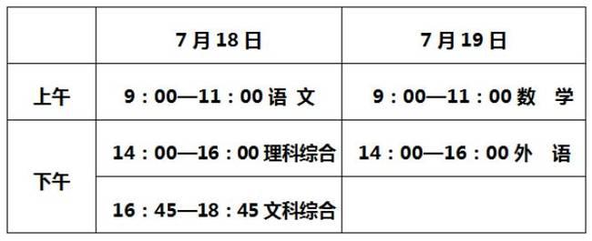 河北7月18日至19日中考 河北省统一考试科目及分值不变