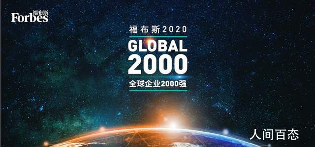 福布斯企业2000强 龙光地产排名跃升184位至773名