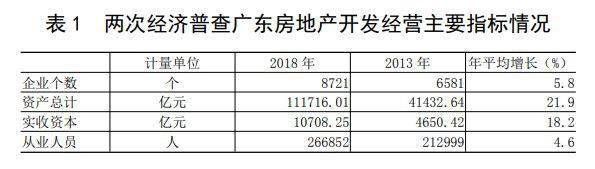深圳房价高居民收入跟不上 建立健全法律法规确保房地产税征收稳步推进