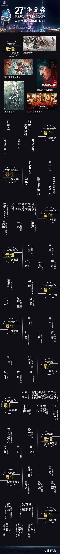第27届华鼎奖提名公布 一起来看看具体内容