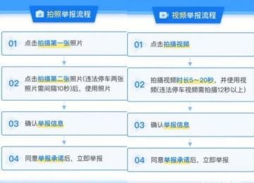 北京可随手拍举报交通违法行为 可举报哪些交通违法行为