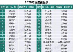 33个县GDP破千亿 前十江苏占一半