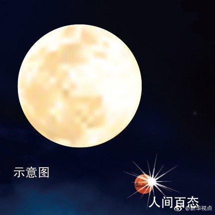 9月火星伴月流星雨等轮番上演 最近一次火星伴月什么时候