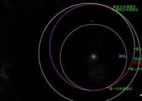 天问一号预计明年5月在火星着陆 后续还将有1-2次中途修正