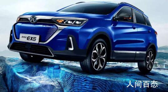 纯电动汽车将成主流 2025年我国新能源汽车竞争力明显增高