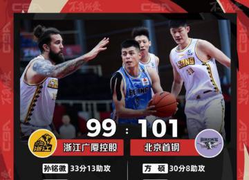 北京男篮绝杀广厦 止住了4连败