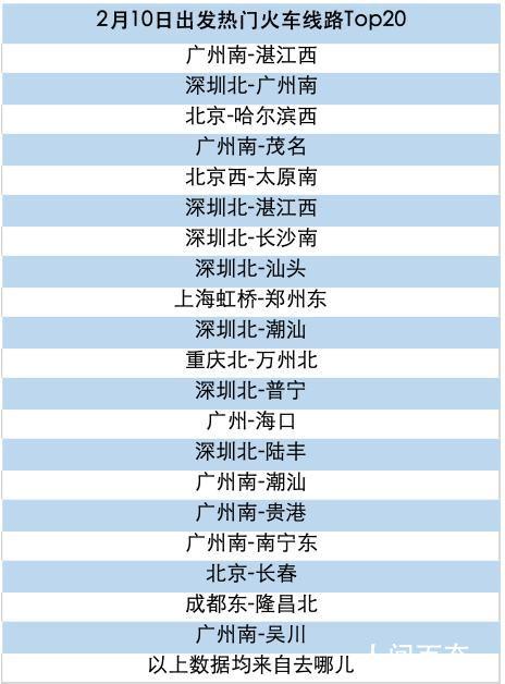 29省倡议就地过年 热门火车线路多为短途省内