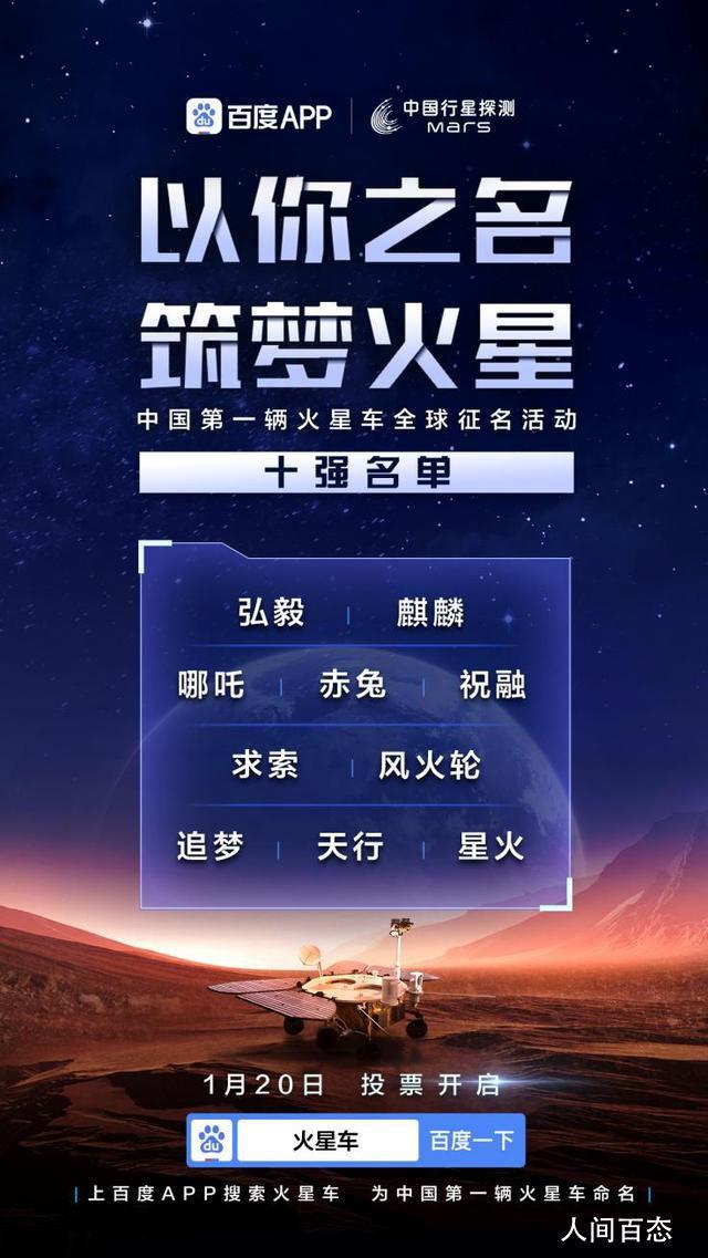 火星车征名邀你投票 每个用户每天可投3票