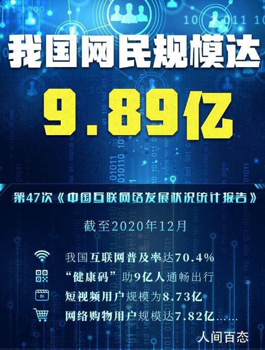 中国网民规模接近10亿 今天你用网络干了啥