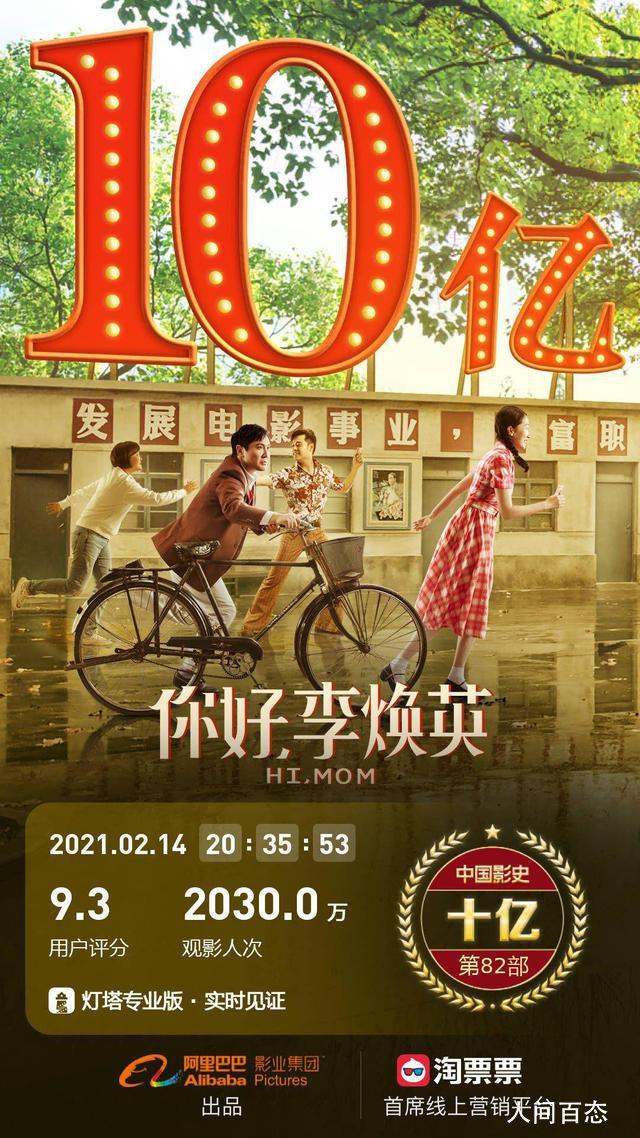 你好李焕英15日预售票房逆袭唐探3 成为中国影史第82部票房破十亿影片