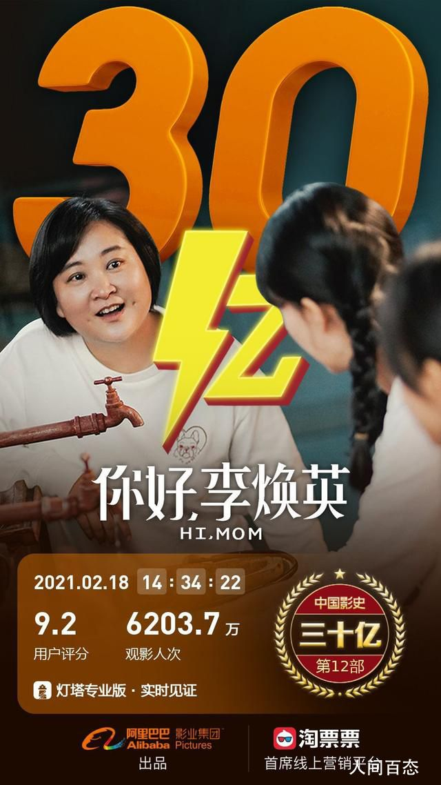 你好李焕英票房破30亿 成为了中国影史第12部票房破30亿的影片