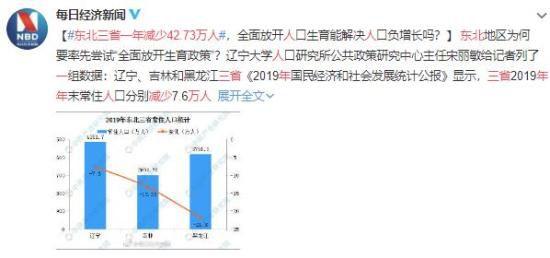 东北三省一年减少42.73万人 全面放开人口生育能解决人口负增长吗