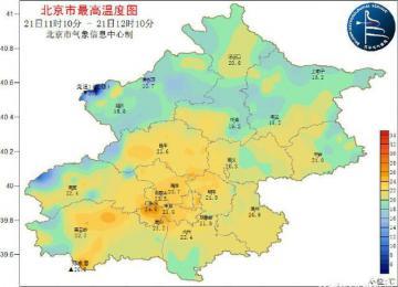 北京南郊观象台气温升至25℃ 城区大部分地区气温在21℃~23℃上下