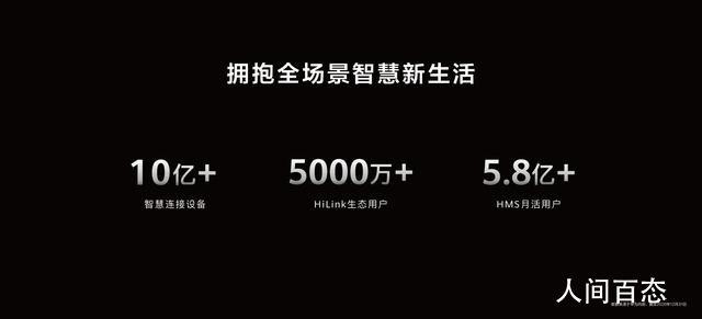 华为Mate X2售价17999元起 分布式和多场景技术是鸿蒙操作系统的核心能力