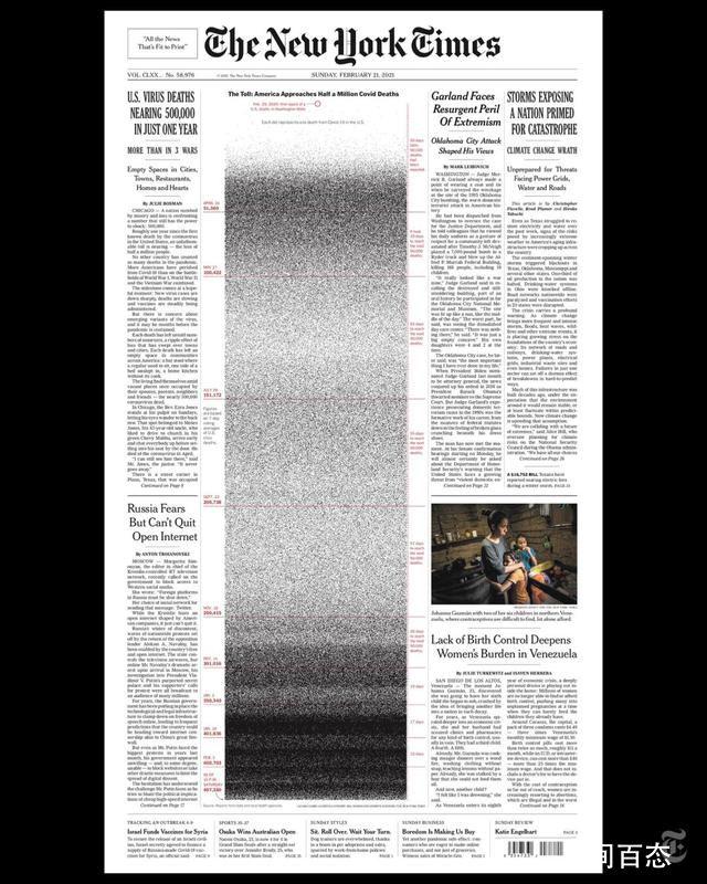 美国新冠死亡逼近50万 累计确诊病例超过2810万例