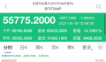 比特币跌破52000美元 超47万人爆仓
