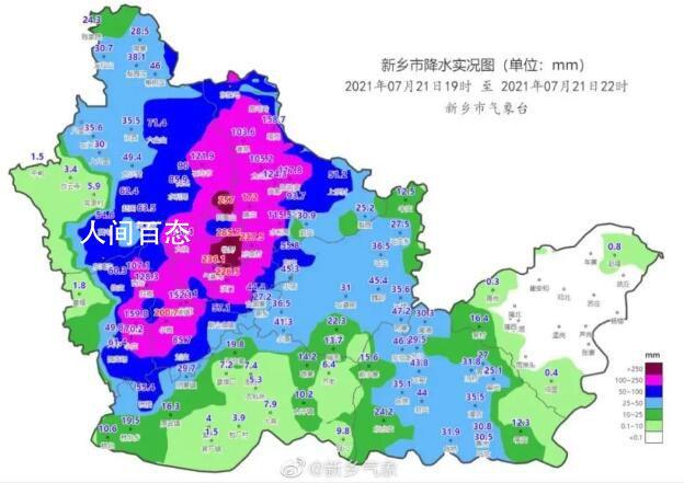 新乡2小时降雨量比郑州多 这个城市有6个大雨站