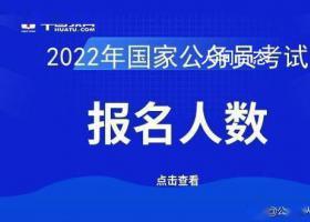 国考报名人数突破202万 西藏自治区邮政管理局职位成最热门